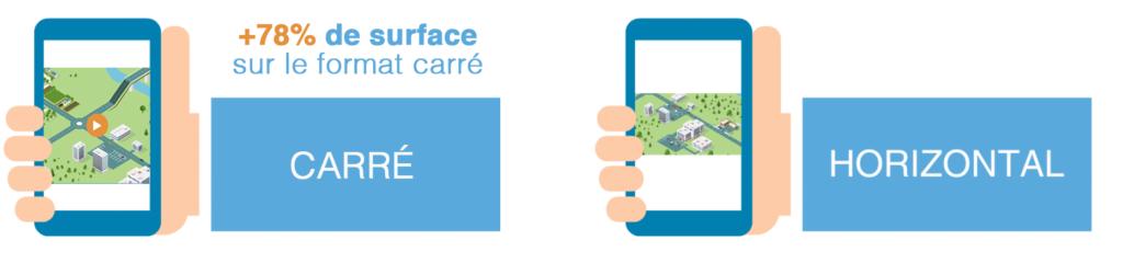 Format vidéo sur les réseaux sociaux, vertical, horizontal ou carré ?